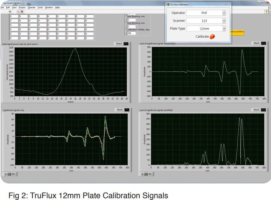 perdida flujo magnético Truflux scan